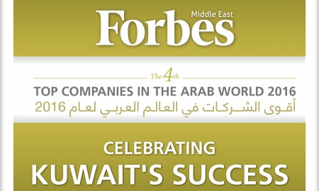 middle_east_business_news_forbs